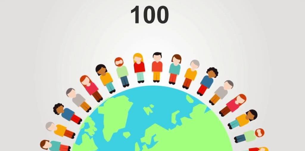 Kdyby bylo na světě jenom 100 lidí